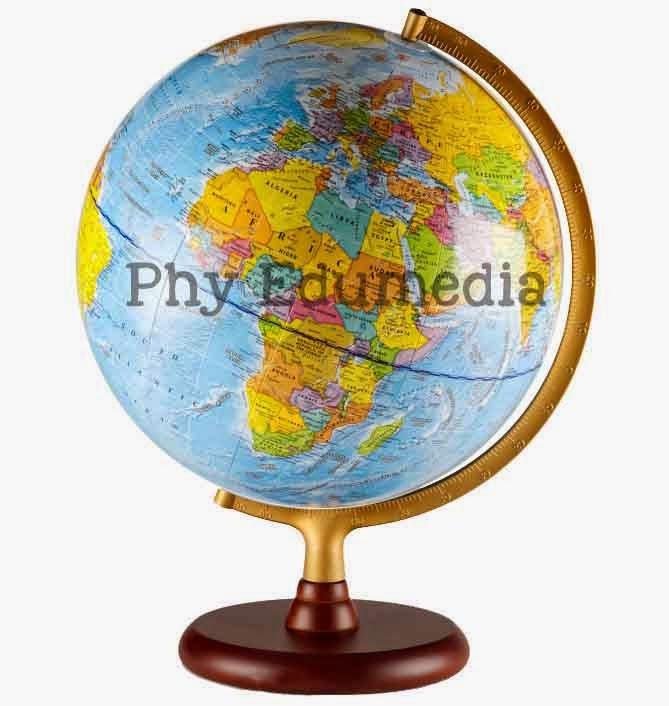 Media pembelajaran Globe dunia